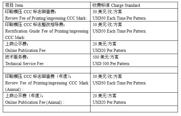 Charge Standard Of Printingimpressing Ccc Mark Pattern For Trial
